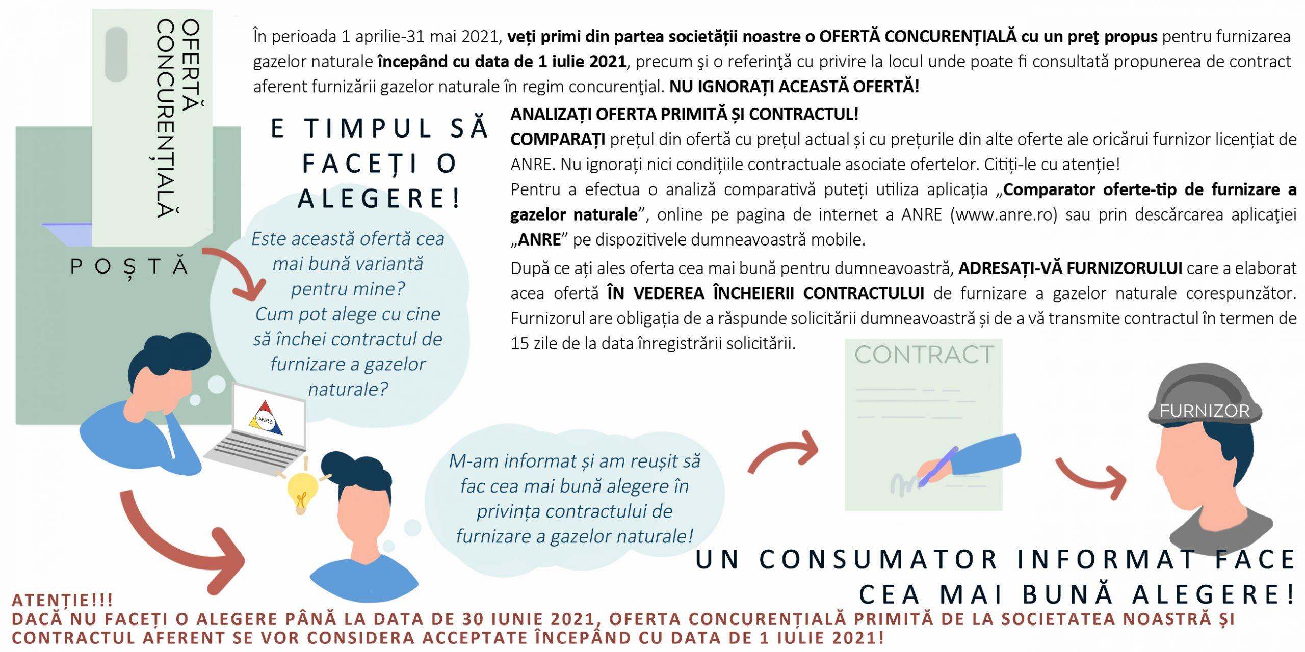 Informare consumatori
